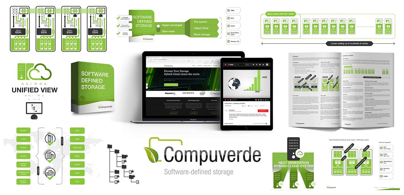 Compuverde_brand